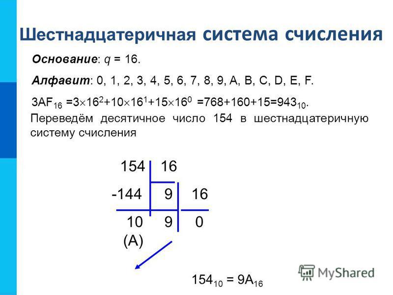 Основание: q = 16. Алфавит: 0, 1, 2, 3, 4, 5, 6, 7, 8, 9, A, B, C, D, E, F. 3АF 16 =3 16 2 +10 16 1 +15 16 0 =768+160+15=943 10. Шестнадцатеричная система счисления Переведём десятичное число 154 в шестнадцатеричную систему счисления 154 10 = 9А 16 1