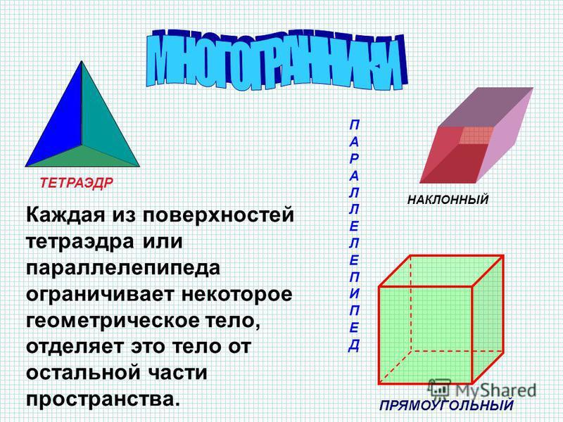 Цели урока Ввести понятие многогранника и его элементов. Ввести понятие призмы и ее элементов.