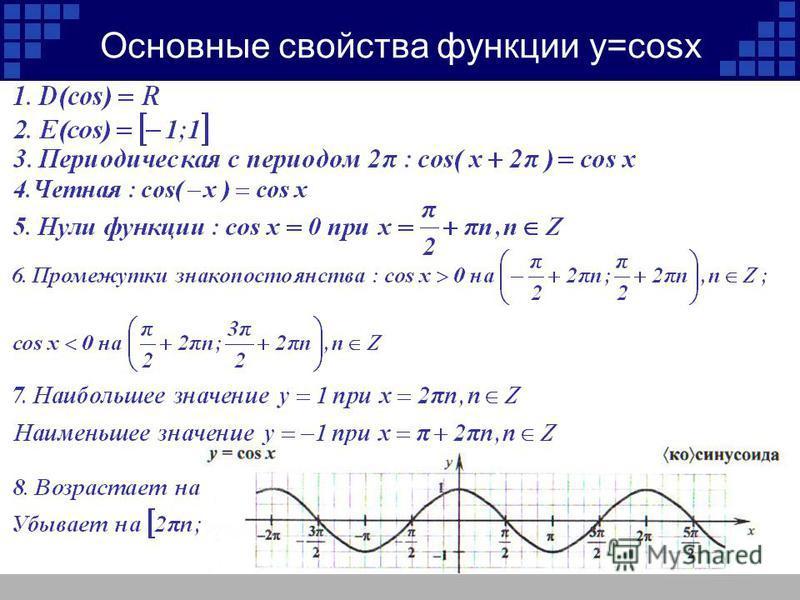 Основные свойства функции y=cosx