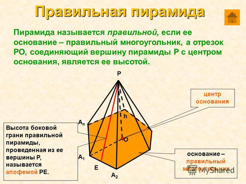 h AnAn A2A2 A1A1 O Р Е O Правильная пирамида Пирамида называется правильной, если ее основание – правильный многоугольник, а отрезок PO, соединяющий вершину пирамиды P с центром основания, является ее высотой. основание – правильный многоугольник цен