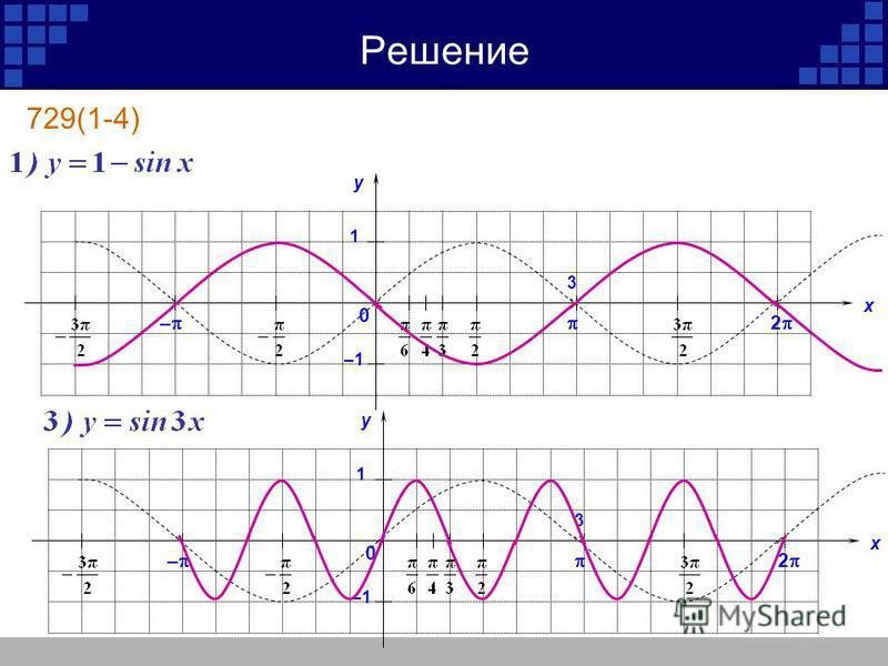 Решение 726(1, 3)