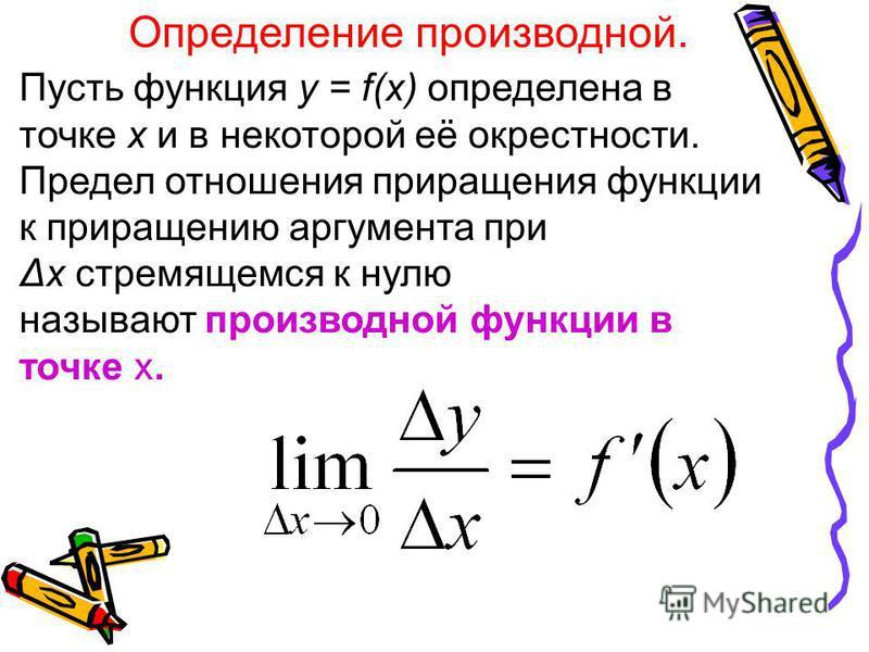 Определение производной. Пусть функция у = f(х) определена в точке х и в некоторой её окрестности. Предел отношения приращения функции к приращению аргумента при Δх стремящемся к нулю называют производной функции в точке х.