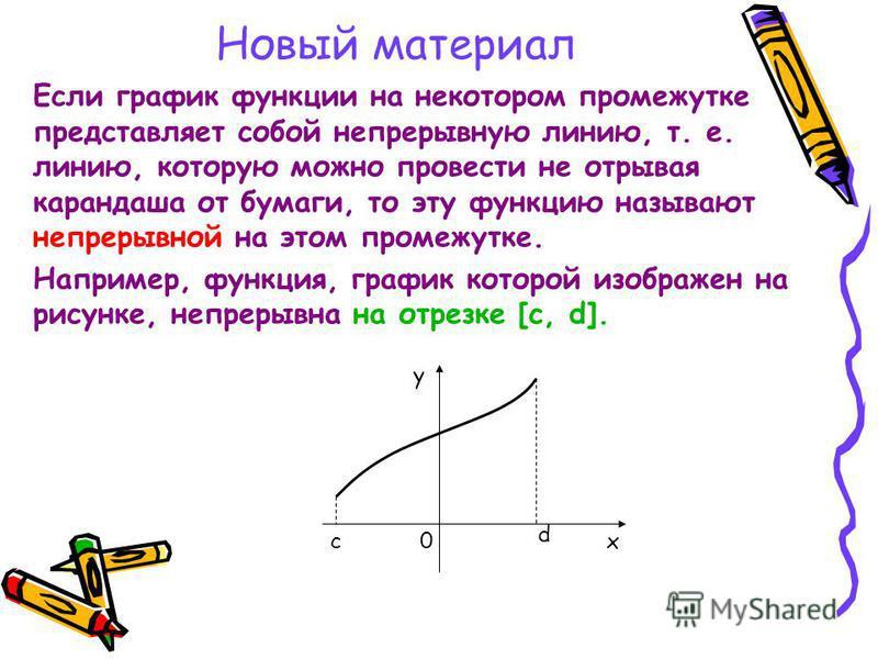 Новый материал Если график функции на некотором промежутке представляет собой непрерывную линию, т. е. линию, которую можно провести не отрывая карандаша от бумаги, то эту функцию называют непрерывной на этом промежутке. Например, функция, график кот