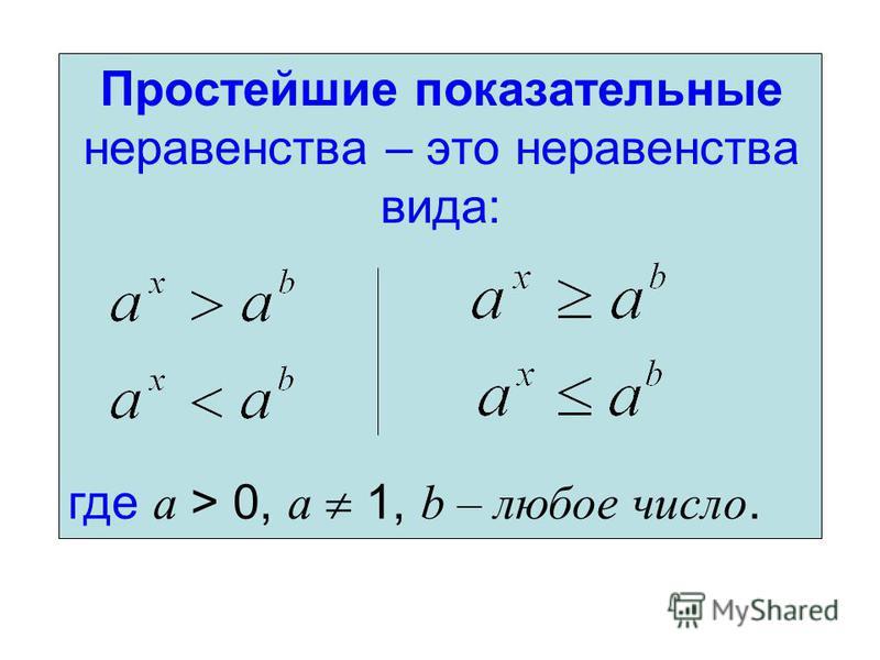Простейшие показательные неравенства – это неравенства вида: где a > 0, a 1, b – любое число.