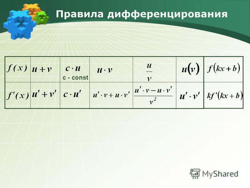 Правила дифференцирования c - const