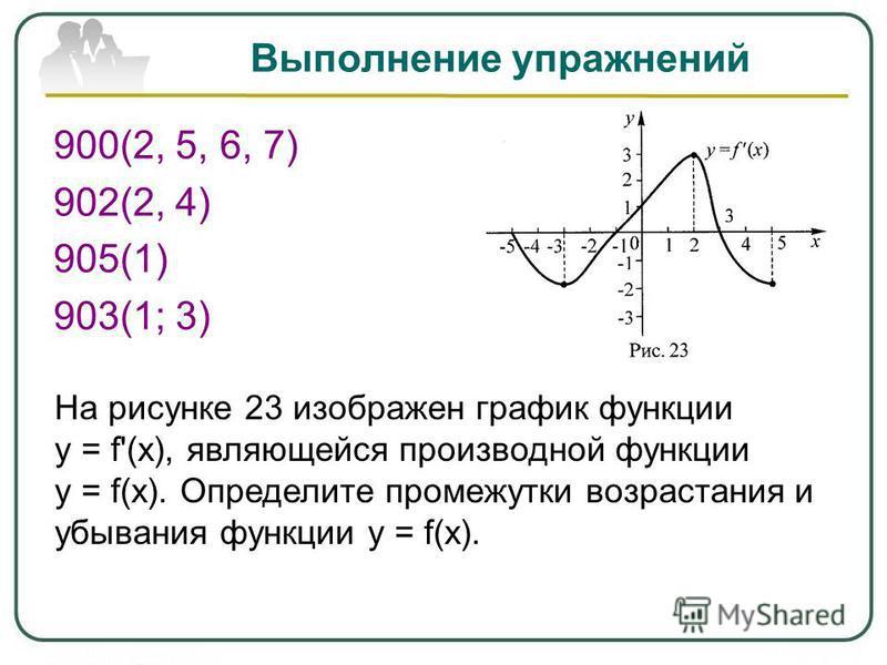 Выполнение упражнений 900(2, 5, 6, 7) 902(2, 4) 905(1) 903(1; 3) На рисунке 23 изображен график функции y = f'(x), являющейся производной функции y = f(x). Определите промежутки возрастания и убывания функции y = f(x).