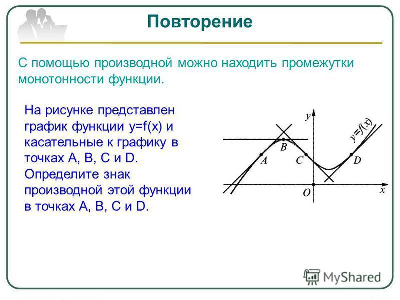 Повторение С помощью производной можно находить промежутки монотонности функции. На рисунке представлен график функции y=f(x) и касательные к графику в точках А, В, С и D. Определите знак производной этой функции в точках А, В, С и D.