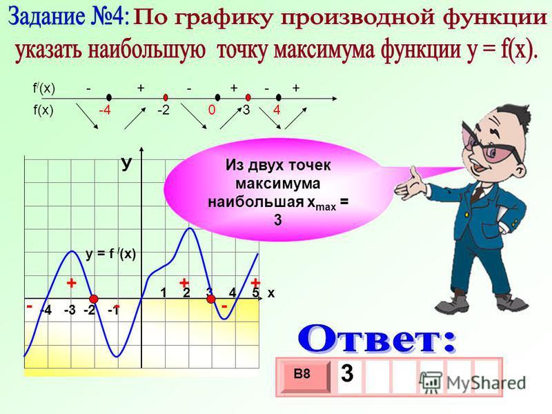 -4 -3 -2 -1 1 2 3 4 5 х y = f / (x) + + + - - - f / (x) - + - + - + f(x) -4 -2 0 3 4 Из двух точек максимума наибольшая х max = 3 3 х 1 0 х В8 3 У