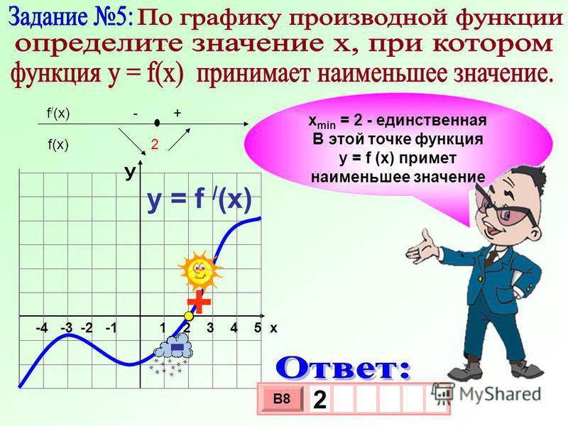-4 -3 -2 -1 1 2 3 4 5 х y = f / (x) f / (x) - + f(x) 2 х min = 2 - единственная В этой точке функция у = f (x) примет наименьшее значение У 3 х 1 0 х В8 2 - +