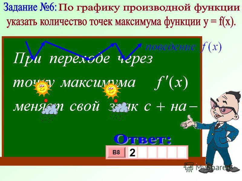 0 a b x y y = f (x) 3 х 1 0 х В8 2