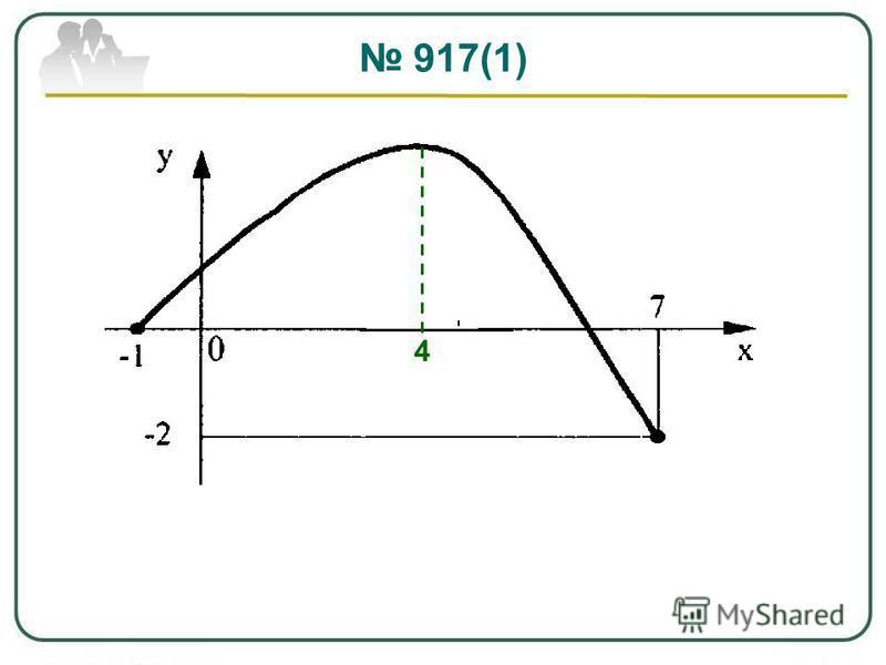 917(1) 4