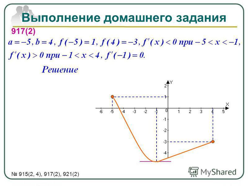 Выполнение домашнего задания 917(2) 915(2, 4), 917(2), 921(2)