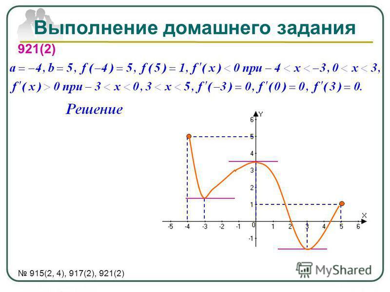 Выполнение домашнего задания 921(2) 915(2, 4), 917(2), 921(2)