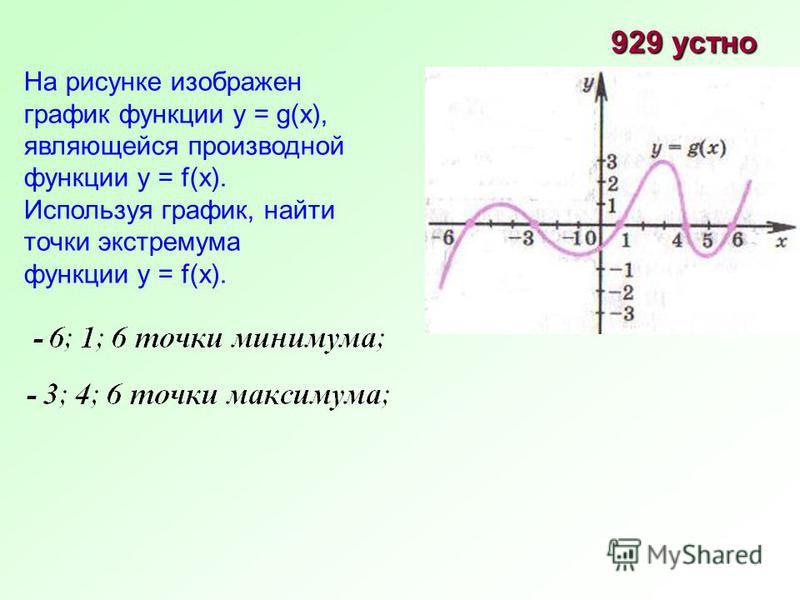 На рисунке изображен график функции y = g(x), являющейся производной функции y = f(x). Используя график, найти точки экстремума функции y = f(x). 929 устно