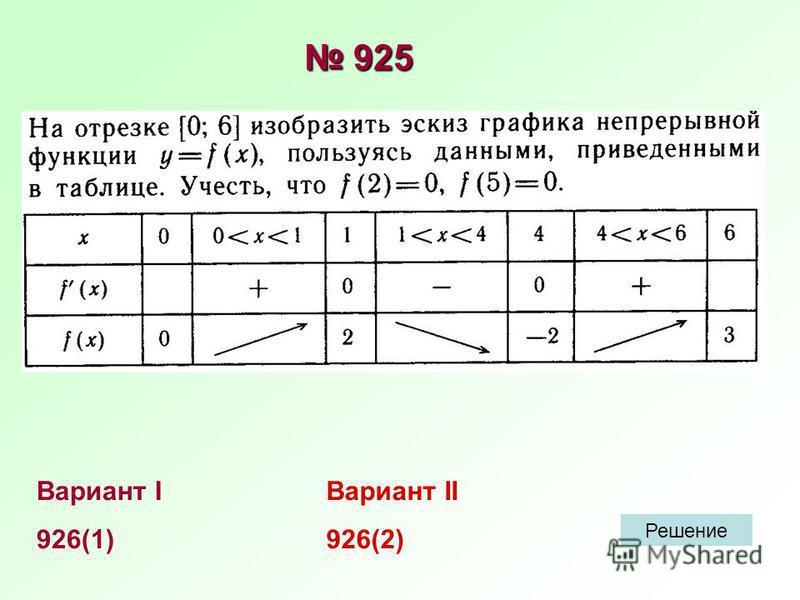 Вариант I 926(1) Вариант II 926(2) Решение 925 925