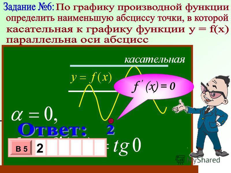0 У Х 1 1 - 3 х 1 0 х В 5 2 f (x) = 0