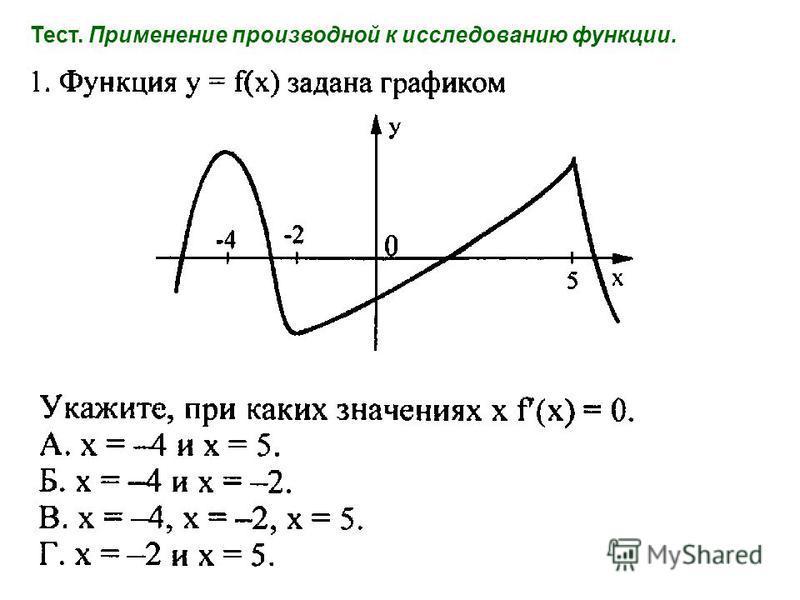 Тест. Применение производной к исследованию функции.