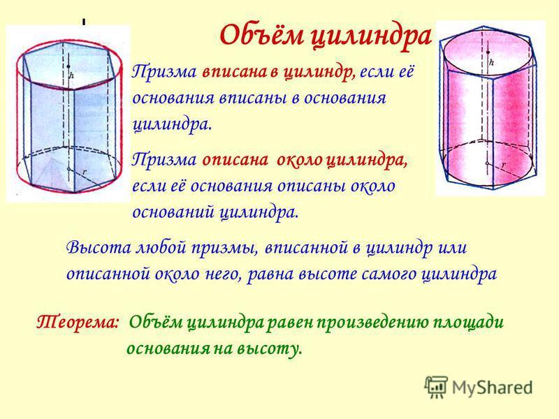 Объём цилиндра Призма вписана в цилиндр, если её основания вписаны в основания цилиндра. Призма описана около цилиндра, если её основания описаны около оснований цилиндра. Высота любой призмы, вписанной в цилиндр или описанной около него, равна высот