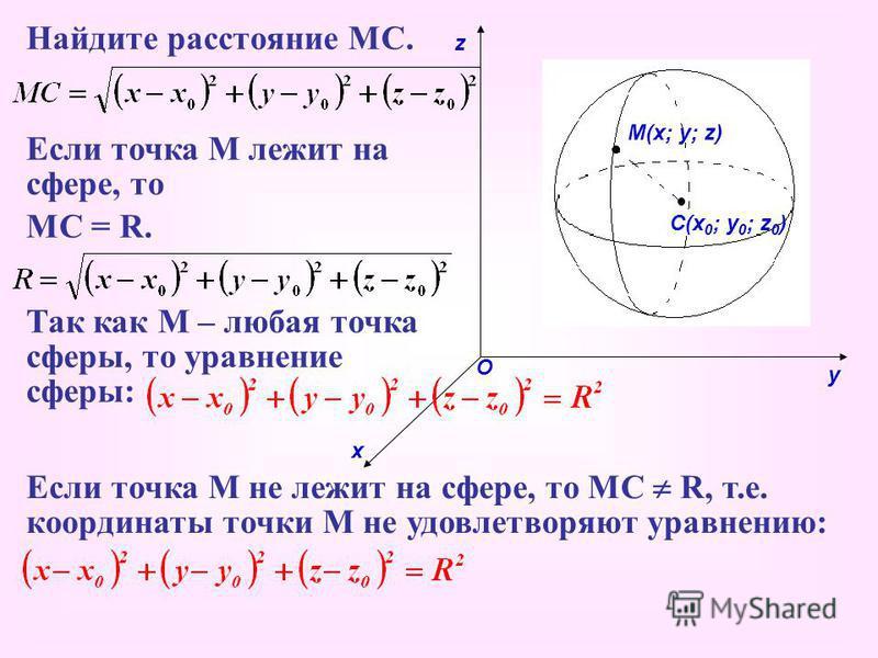 Найдите расстояние МС. С(x 0 ; y 0 ; z 0 ) M(x; y; z) x y z O Если точка М лежит на сфере, то МС = R. Так как М – любая точка сферы, то уравнение сферы: Если точка М не лежит на сфере, то МС R, т.е. координаты точки М не удовлетворяют уравнению: