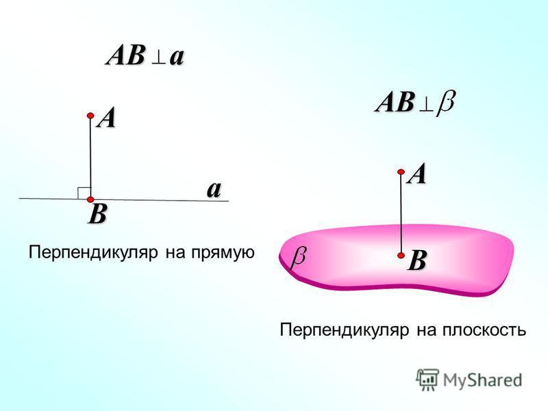 ABA B AB a A B a Перпендикуляр на прямую Перпендикуляр на плоскость