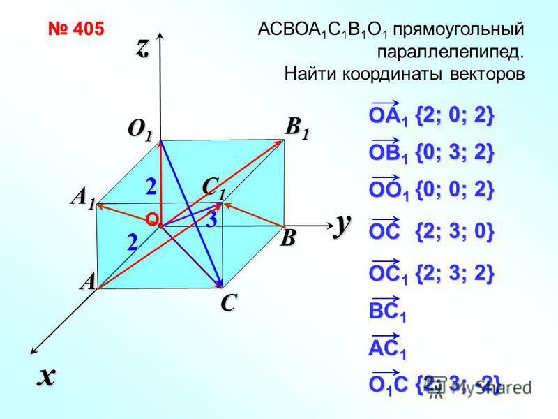 x z АСВОА 1 С 1 В 1 О 1 прямоугольный параллелепипед. Найти координаты векторов y A O1O1O1O1 B C1C1C1C1 A1A1A1A1 B1B1B1B1 C 2 3 2 405 405 OА1OА1OА1OА1 {2; 0; 2} OВ1OВ1OВ1OВ1 {0; 3; 2} OО1OО1OО1OО1 {0; 0; 2} OСOСOСOС {2; 3; 0} OС1OС1OС1OС1 {2; 3; 2} В