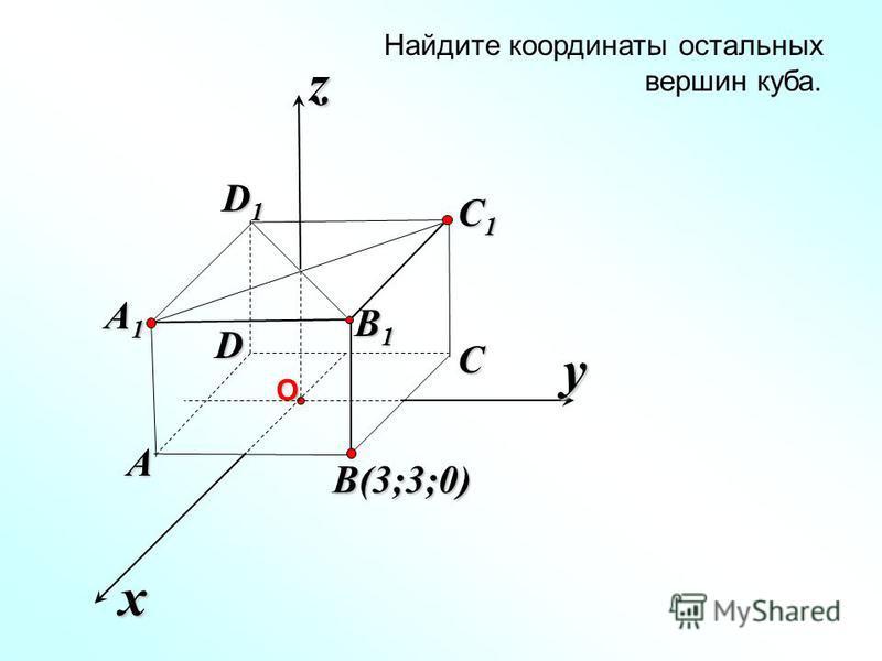 x z Найдите координаты остальных вершин куба. yО B(3;3;0) C C1C1C1C1 B1B1B1B1 A1A1A1A1 A D D1D1D1D1