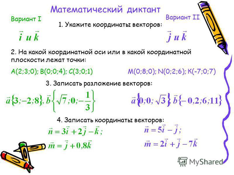 Математический диктант 1. Укажите координаты векторов: 2. На какой координатной оси или в какой координатной плоскости лежат точки: А(2;3;0); В(0;0;4); С(3;0;1)М(0;8;0); N(0;2;6); К(-7;0;7) 3. Записать разложение векторов: 4. Записать координаты вект