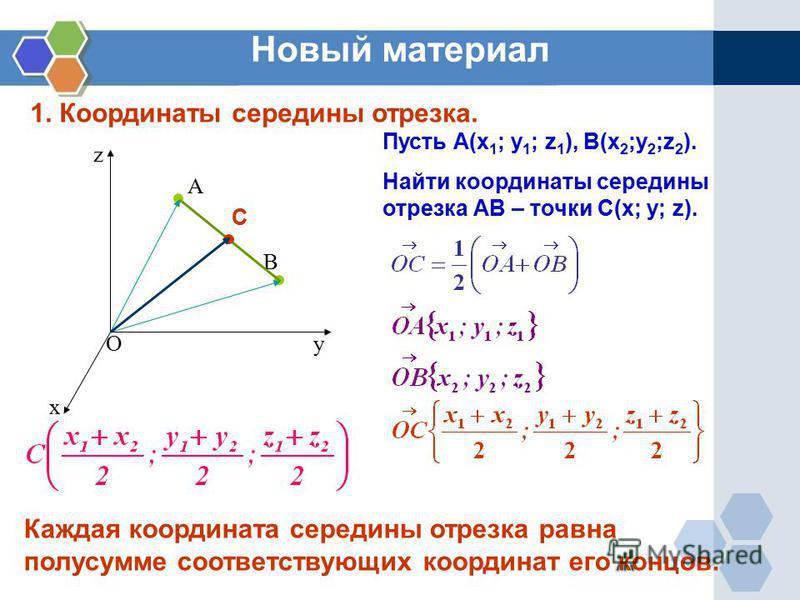 Новый материал 1. Координаты середины отрезка. Пусть А(х 1 ; у 1 ; z 1 ), B(x 2 ;y 2 ;z 2 ). Найти координаты середины отрезка АВ – точки С(x; y; z). О х у z А В С Каждая координата середины отрезка равна полусумме соответствующих координат его концо
