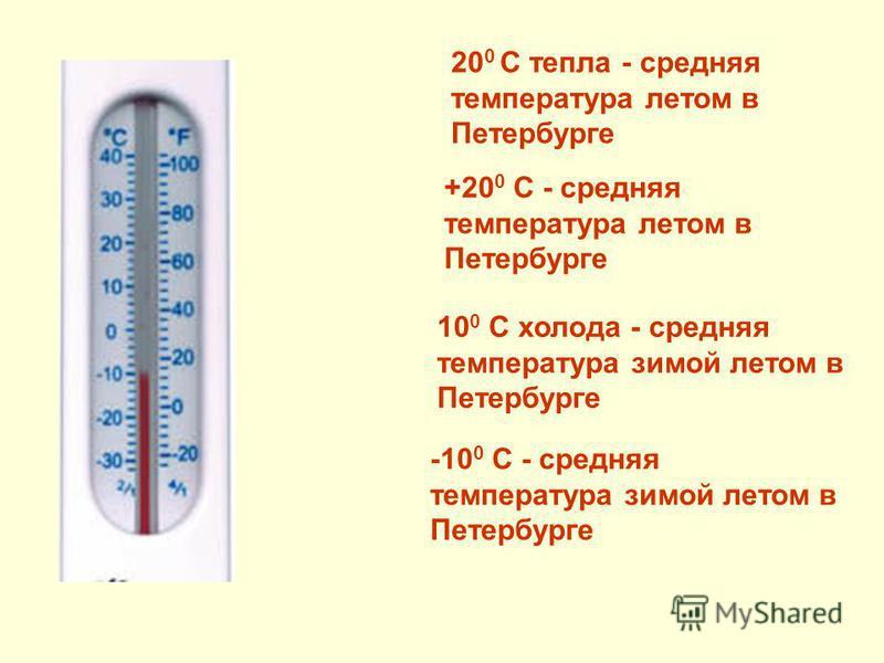 20 0 С тепла - средняя температура летом в Петербурге +20 0 С - средняя температура летом в Петербурге -10 0 С - средняя температура зимой летом в Петербурге 10 0 С холода - средняя температура зимой летом в Петербурге