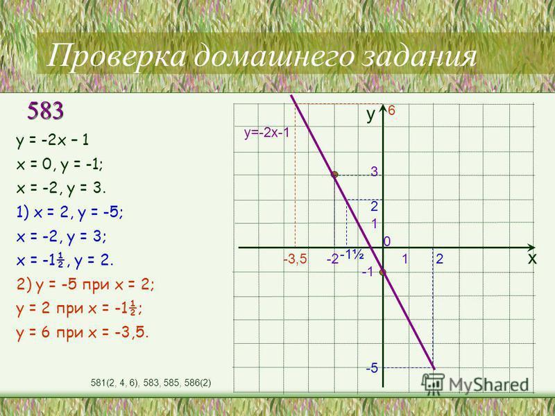х у Проверка домашнего задания 583 у = -2 х – 1 х = 0, у = -1; х = -2, у = 3. 1) х = 2, у = -5; х = -2, у = 3; х = -1½, у = 2. 2) у = -5 при х = 2; у = 2 при х = -1½; у = 6 при х = -3,5. у=-2 х-1 1 0 -2 3 -1 ½ 2 2 -5 6 -3,5 1 581(2, 4, 6), 583, 585,