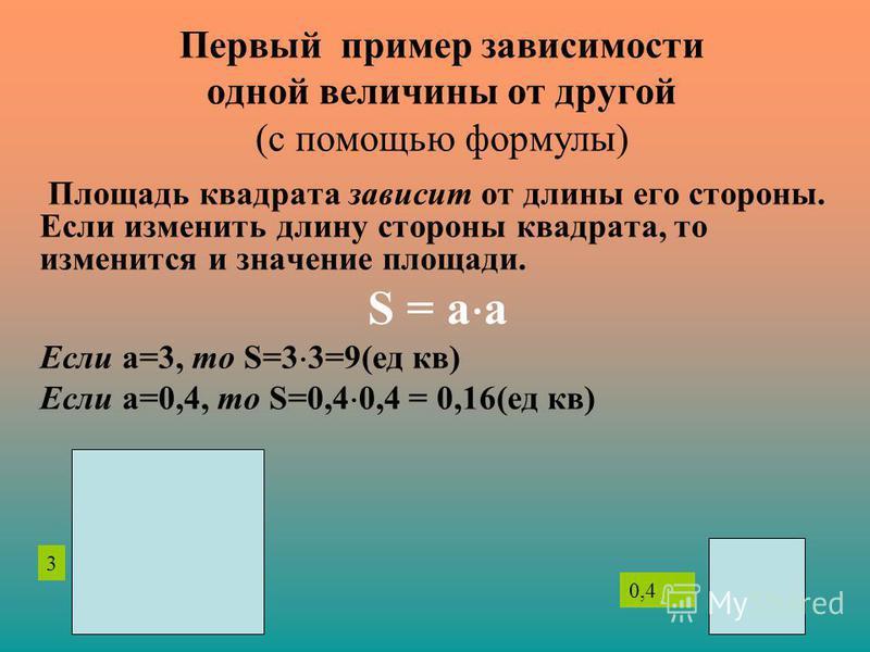 Первый пример зависимости одной величины от другой (с помощью формулы) Площадь квадрата зависит от длины его стороны. Если изменить длину стороны квадрата, то изменится и значение площади. S = a a Если а=3, то S=3 3=9(ед кв) Если а=0,4, то S=0,4 0,4