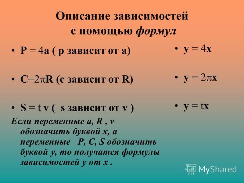 Описание зависимостей с помощью формул Р = 4 а ( р зависит от а) С=2 R (с зависит от R) S = t v ( s зависит от v ) Если переменные а, R, v обозначить буквой х, а переменные P, C, S обозначить буквой у, то получатся формулы зависимостей у от х. у = 4