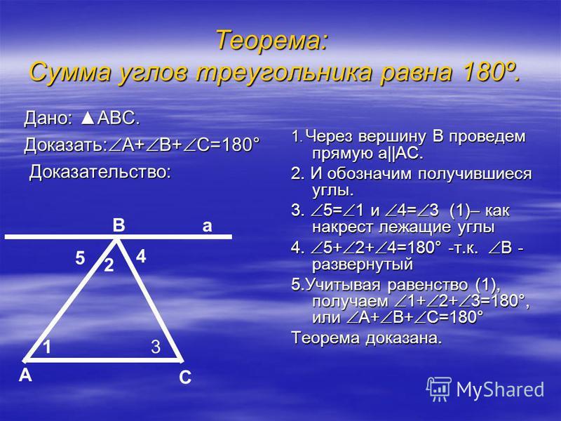 Теорема: Сумма углов треугольника равна 180º. Дано: АВС. Доказать:А+В+С=180° Доказательство: 1. Через вершину В проведем прямую а||AC. 2. И обозначим получившиеся углы. 3. 5=1 и 4=3 (1)– как накрест лежащие углы 4. 5+2+4=180° -т.к. В - развернутый 5.