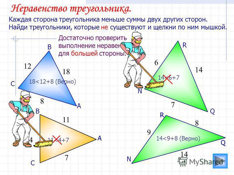 Неравенство треугольника. Каждая сторона треугольника меньше суммы двух других сторон. Найди треугольники, которые не существуют и щелкни по ним мышкой. А В С 12 18 8 Q R N 7 6 14 А В С 4 11 7 Q R N 8 9 14 18<12+8 (Верно) 11<4+7 14<6+7 14<9+8 (Верно)