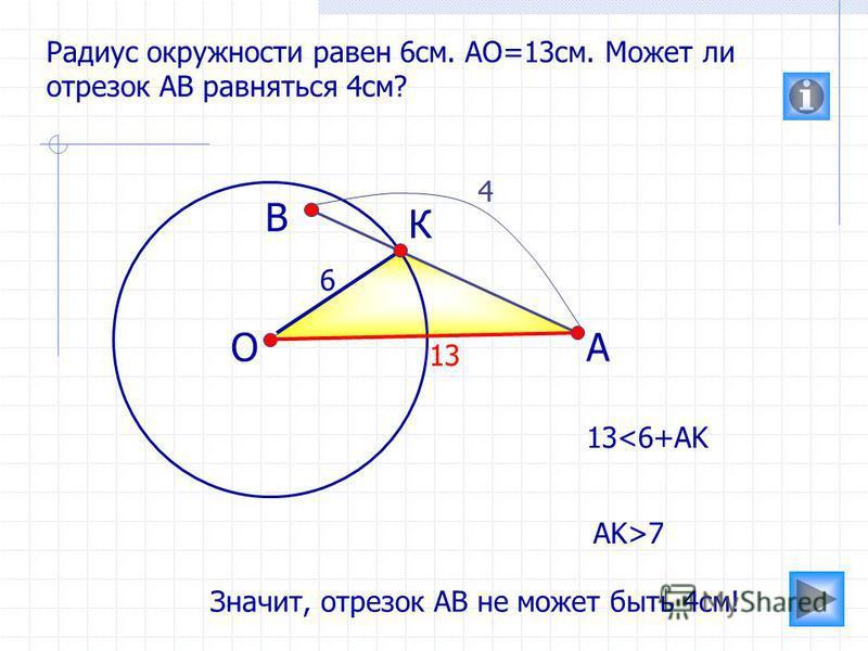 О В А К Радиус окружности равен 6 см. АО=13 см. Может ли отрезок АВ равняться 4 см? 13 4 6 13<6+AK AK>7 Значит, отрезок АВ не может быть 4 см!