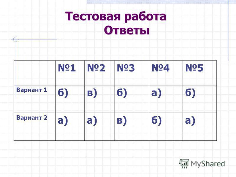 Тестовая работа Ответы 12345 Вариант 1 б)в)б)а)б) Вариант 2 а) в)б)а)