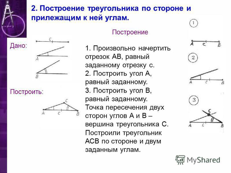 Дано: Построить: Построение 1. Произвольно начертить отрезок АВ, равный заданному отрезку c. 2. Построить угол А, равный заданному. 3. Построить угол В, равный заданному. Точка пересечения двух сторон углов А и В – вершина треугольника С. Построили т