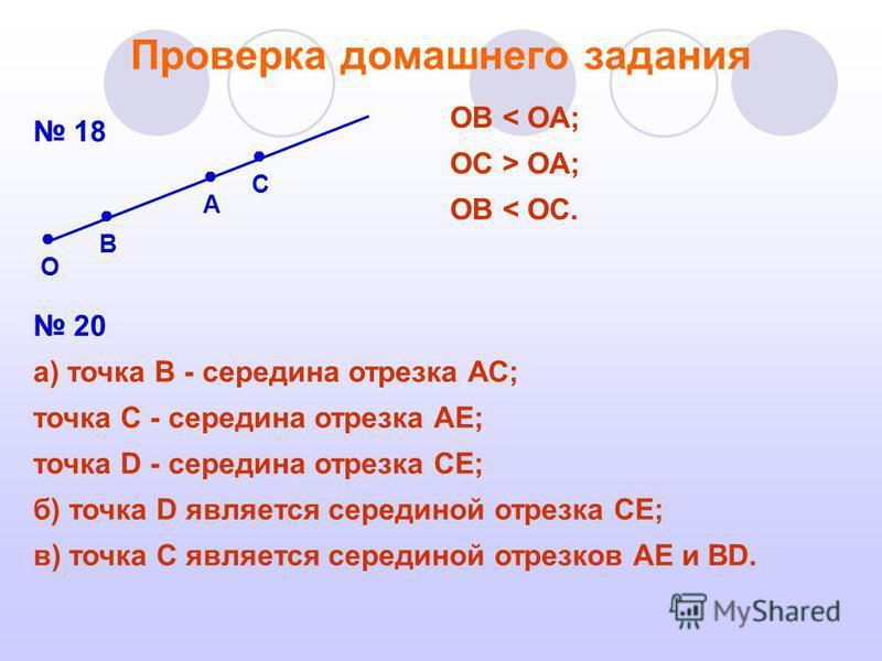 Проверка домашнего задания 18 О С В А ОВ < OА; OC > OA; OB < OC. 20 а) точка В - середина отрезка АС; точка С - середина отрезка АЕ; точка D - середина отрезка СЕ; б) точка D является серединой отрезка СЕ; в) точка С является серединой отрезков АЕ и