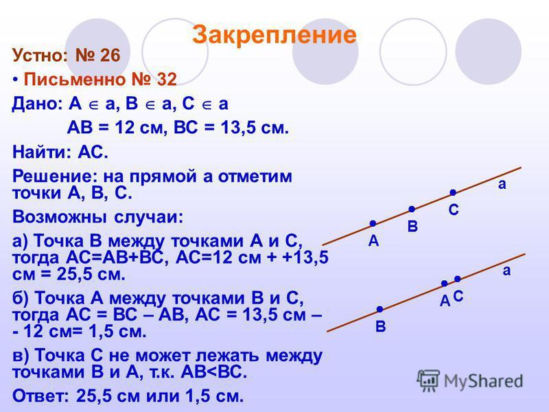 Закрепление Устно: 26 Письменно 32 Дано: А а, В а, С а АВ = 12 см, ВС = 13,5 см. Найти: АС. Решение: на прямой а отметим точки А, В, С. Возможны случаи: а) Точка В между точками А и С, тогда АС=АВ+ВС, АС=12 см + +13,5 см = 25,5 см. б) Точка А между т
