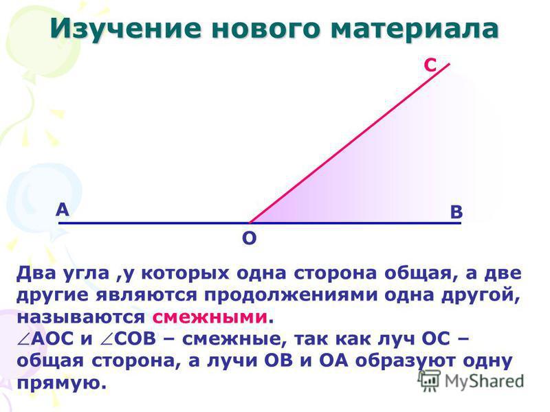 Изучение нового материала Два угла,у которых одна сторона общая, а две другие являются продолжениями одна другой, называются смежными. АОС и СОВ – смежные, так как луч ОС – общая сторона, а лучи ОВ и ОА образуют одну прямую. А О С В