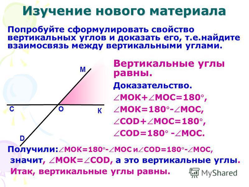 Изучение нового материала Попробуйте сформулировать свойство вертикальных углов и доказать его, т.е.найдите взаимосвязь между вертикальными углами. D С М К О Вертикальные углы равны. Доказательство. МОК+МОС=180, МОК=180-МОС, СOD+МОС=180, СОD=180 -МОС