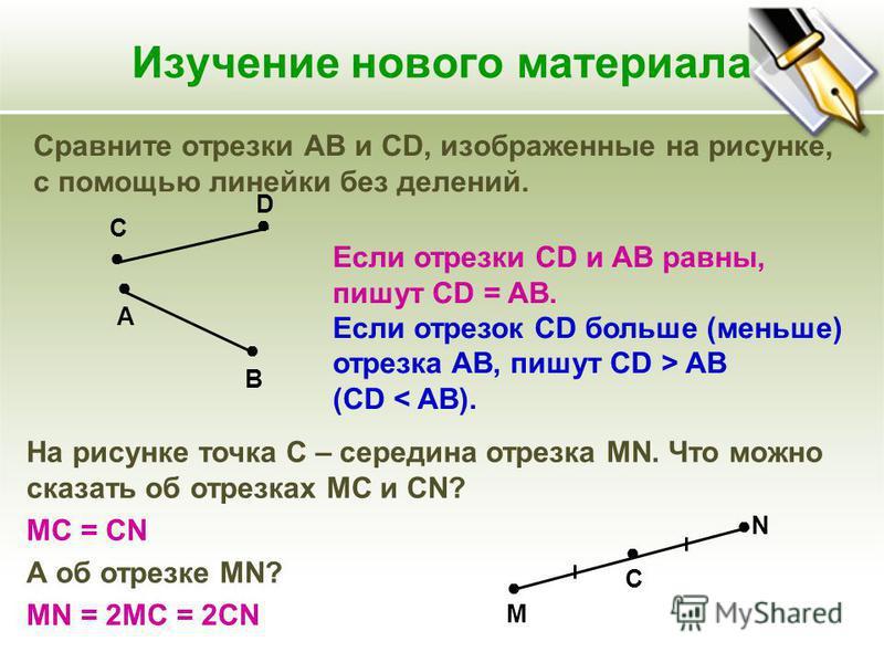 Изучение нового материала Сравните отрезки AB и CD, изображенные на рисунке, с помощью линейки без делений. А В Если отрезки СD и AB равны, пишут СD = AB. Если отрезок СD больше (меньше) отрезка AB, пишут СD > AB (СD < AB). С D На рисунке точка С – с