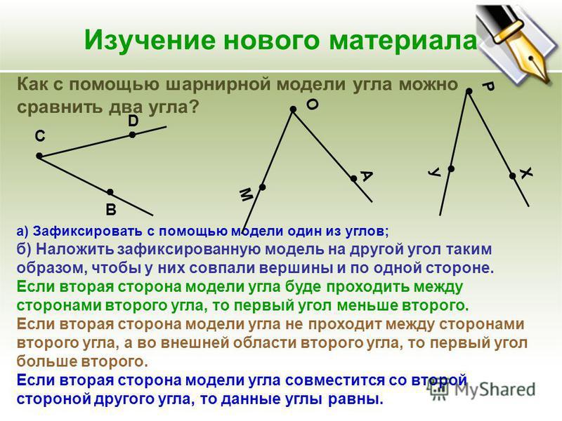 Изучение нового материала Как с помощью шарнирной модели угла можно сравнить два угла? а) Зафиксировать с помощью модели один из углов; б) Наложить зафиксированную модель на другой угол таким образом, чтобы у них совпали вершины и по одной стороне. Е