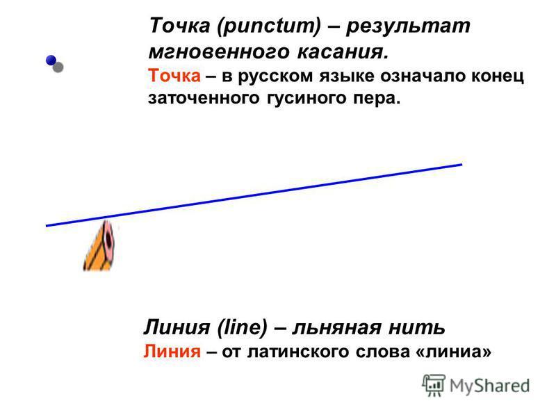 Точка (punctum) – результат мгновенного касания. Точка – в русском языке означало конец заточенного гусиного пера. Линия (line) – льняная нить Линия – от латинского слова «линия»