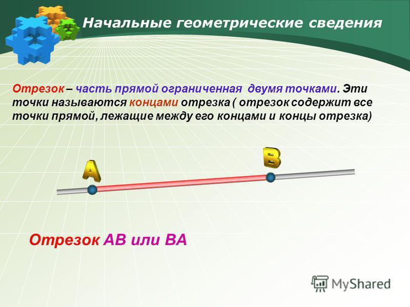 Начальные геометрические сведения Отрезок – часть прямой ограниченная двумя точками. Эти точки называются концами отрезка ( отрезок содержит все точки прямой, лежащие между его концами и концы отрезка) Отрезок AB или ВА