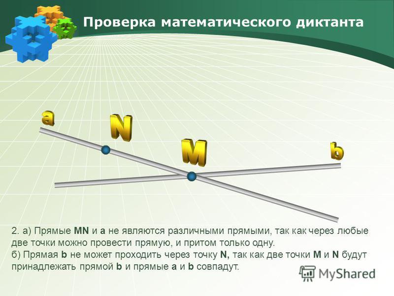 Проверка математического диктанта 2. а) Прямые MN и а не являются различными прямыми, так как через любые две точки можно провести прямую, и притом только одну. б) Прямая b не может проходить через точку N, так как две точки M и N будут принадлежать