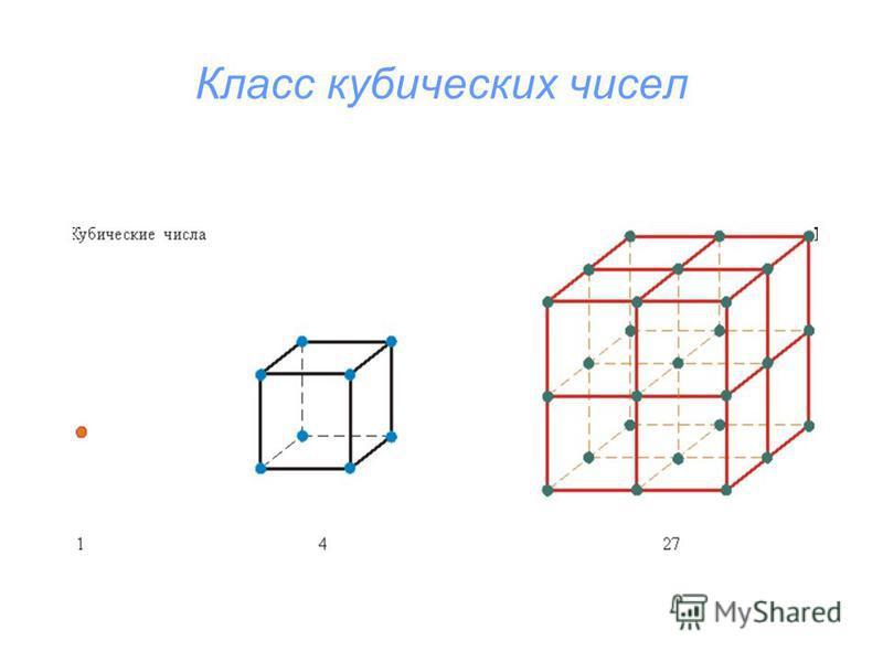 Класс кубических чисел