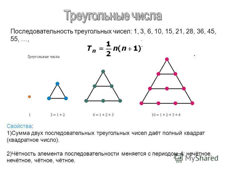 Последовательность треугольных чисел: 1, 3, 6, 10, 15, 21, 28, 36, 45, 55, …, Свойства: 1)Сумма двух последовательных треугольных чисел даёт полный квадрат (квадратное число). 2)Чётность элемента последовательности меняется с периодом 4: нечётное, не