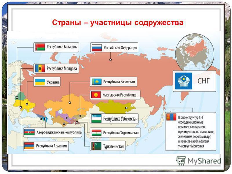 Страны – участницы содружества