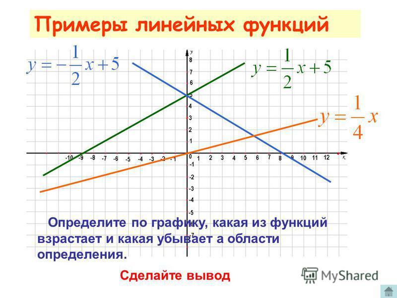 0 х у 4 2 2 -2 -4 4 6 -6 6 8 -8 8 10 -10 10 12 -12 12